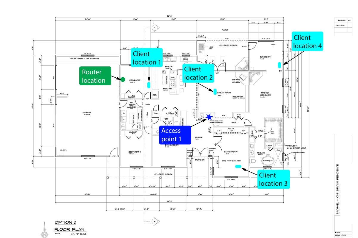 nest wifi test locations
