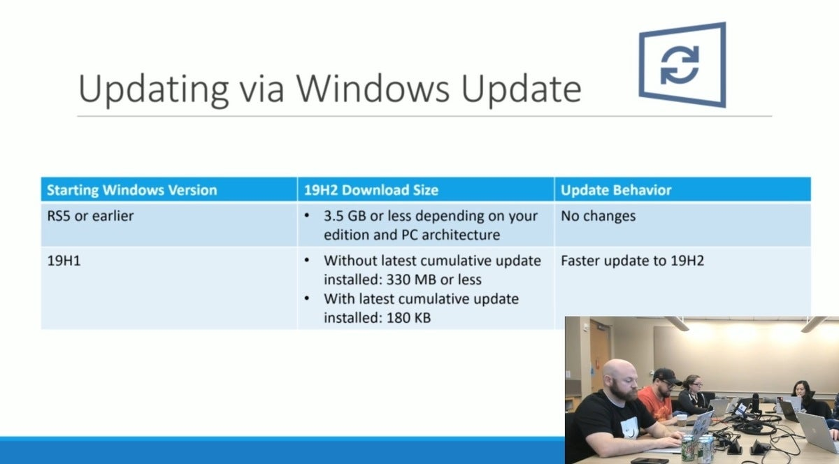 Paquete de habilitación de Windows 10