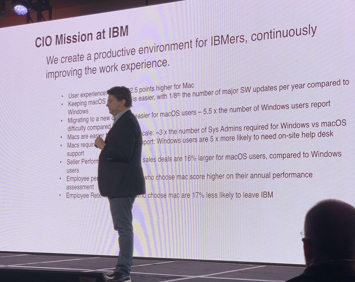 Fletcher Previn de IBM
