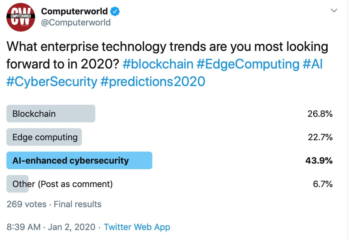 enterprise technology trends 2020 poll