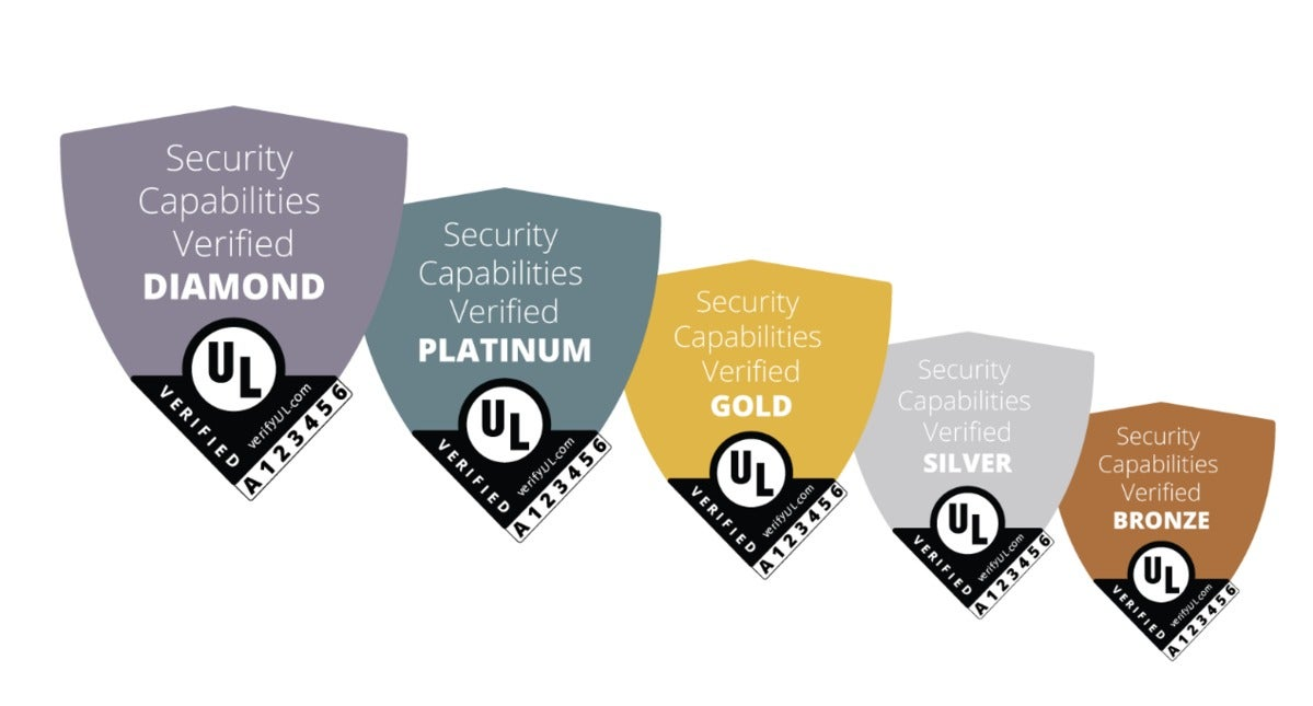 ul iot security tiers and labels