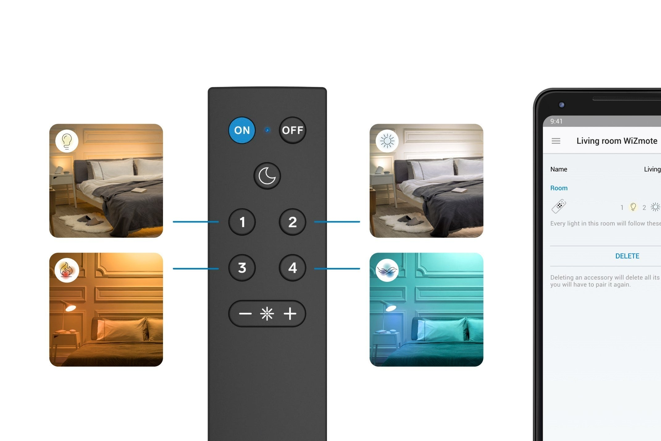 Wiz Connected Unwraps A Remote And A Motion Sensor For Its