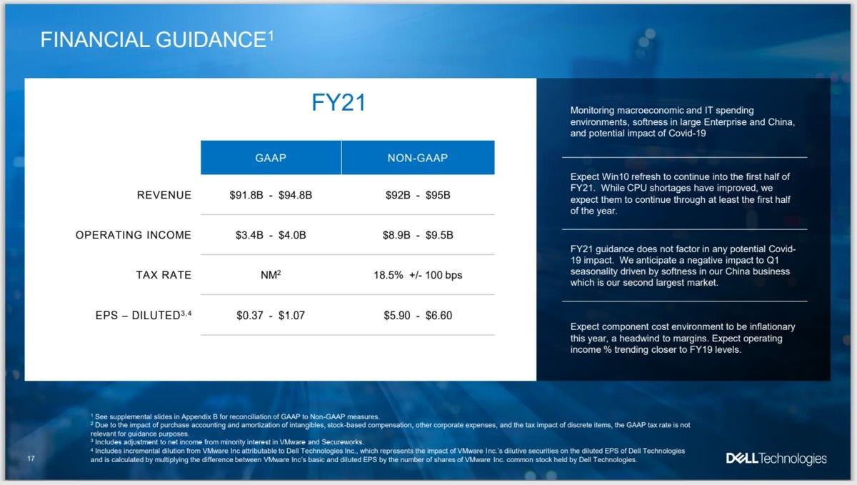 dell fy21 financial guidance
