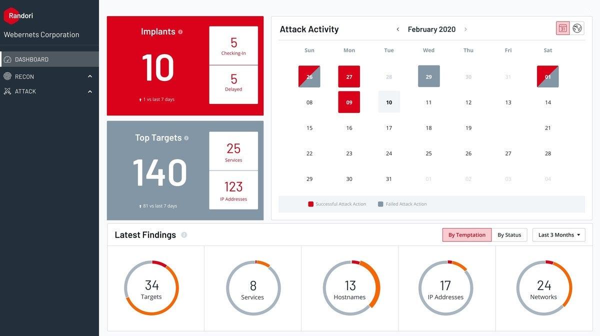 Randori: Randori Attack Platform