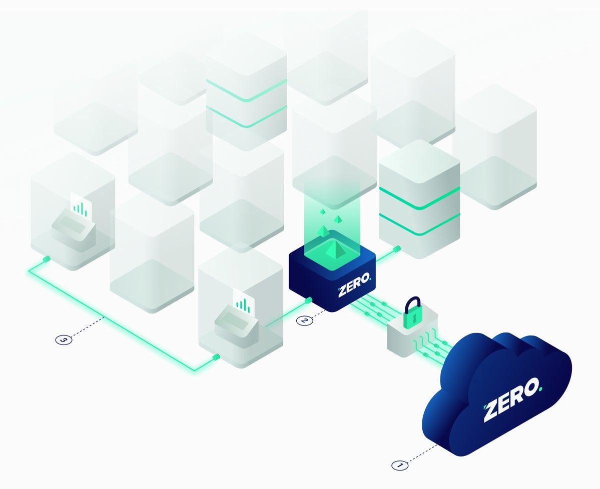 Zero Networks: Zero Networks Access Orchestrator