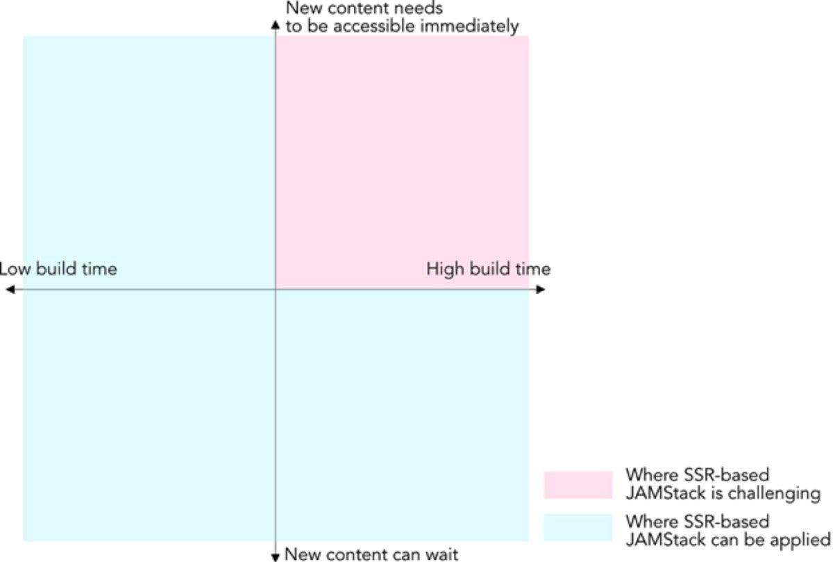 serverless edge architecture 02
