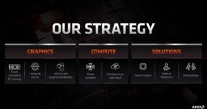 amd strategy slide