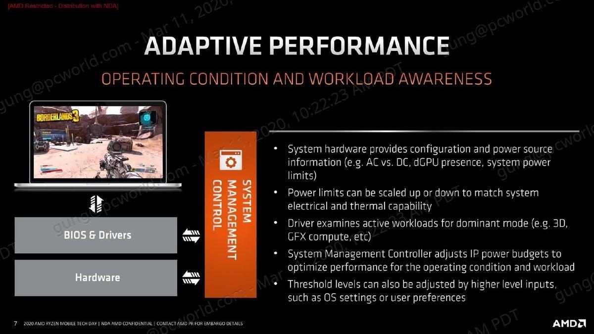 amd ryzen 4000 adaptive performance