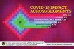 Coronavirus (COVID-19) heat map of India Inc.
