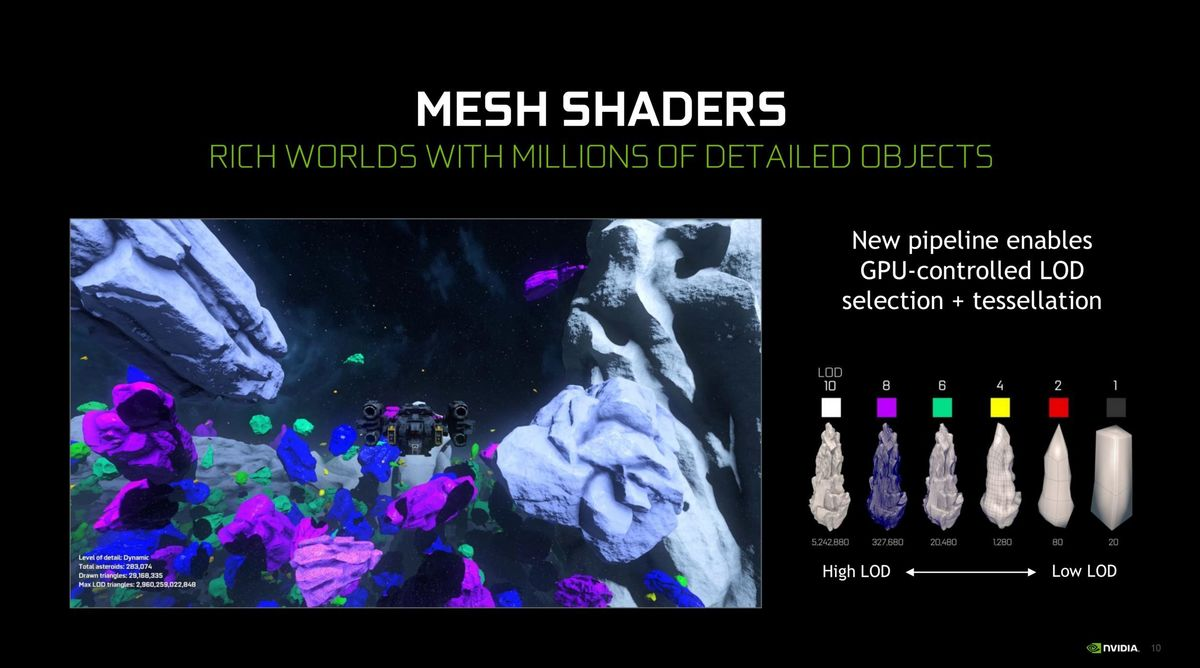 mesh shaders dx12 ultimate