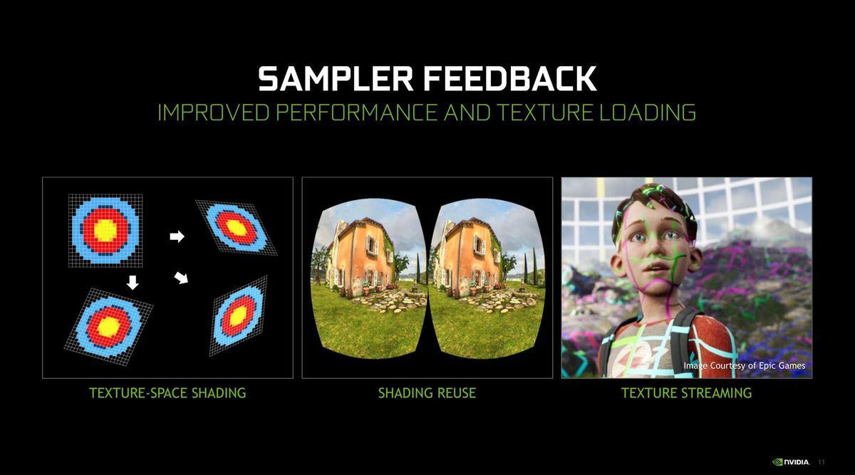 sampler feedback dx12 ultimate