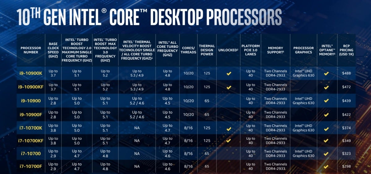 intel comet lake s core i9 i7 list