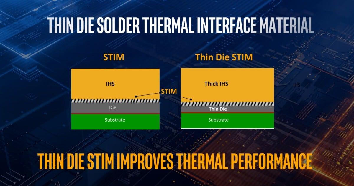 intel comet lake s thermal interface material