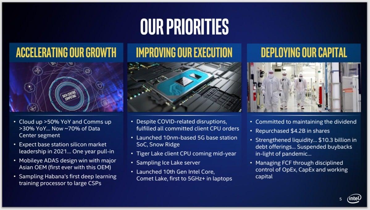 intel priorities large