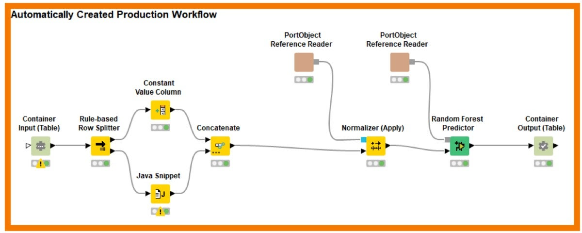 knime integrated deployment 03