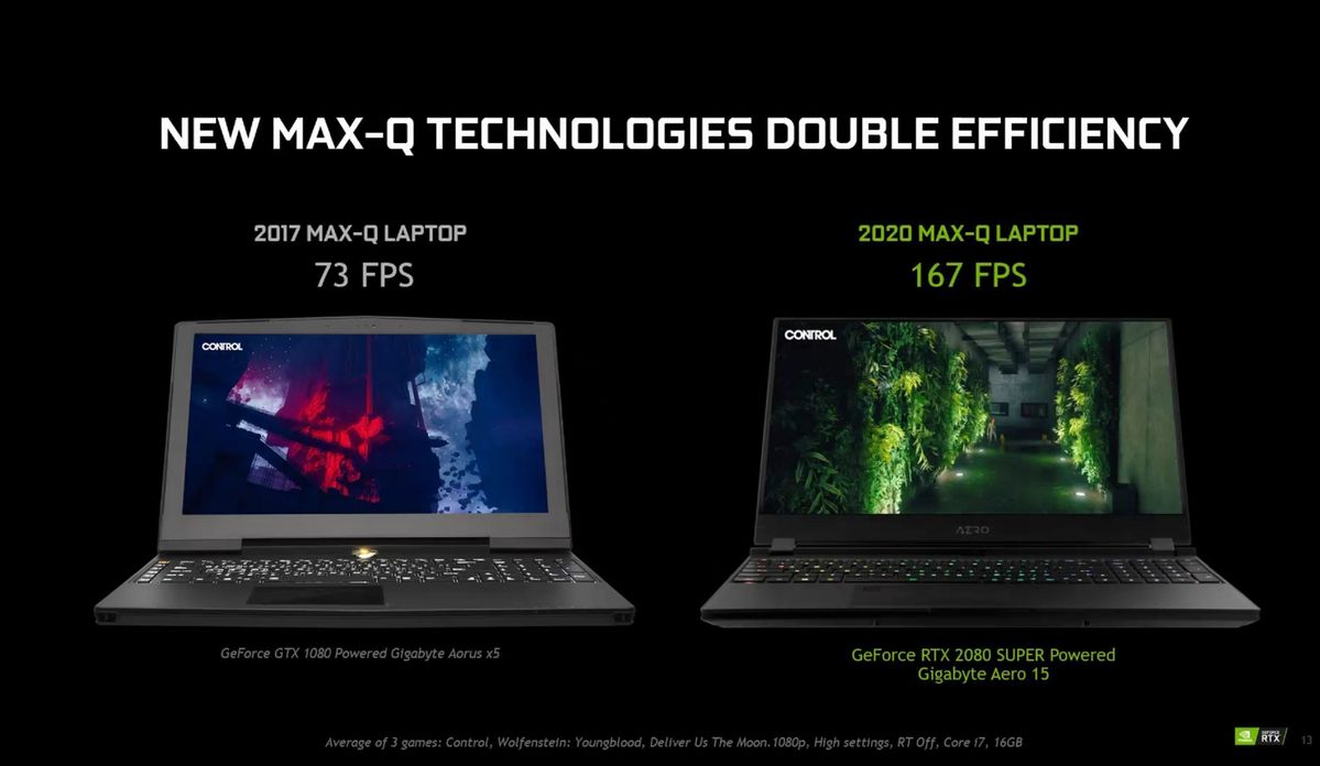 max q 2x efficiency