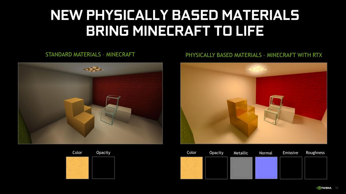 physically based materials minecraft rtx