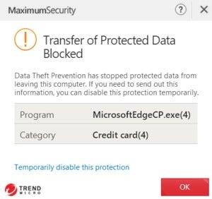 blockeddata