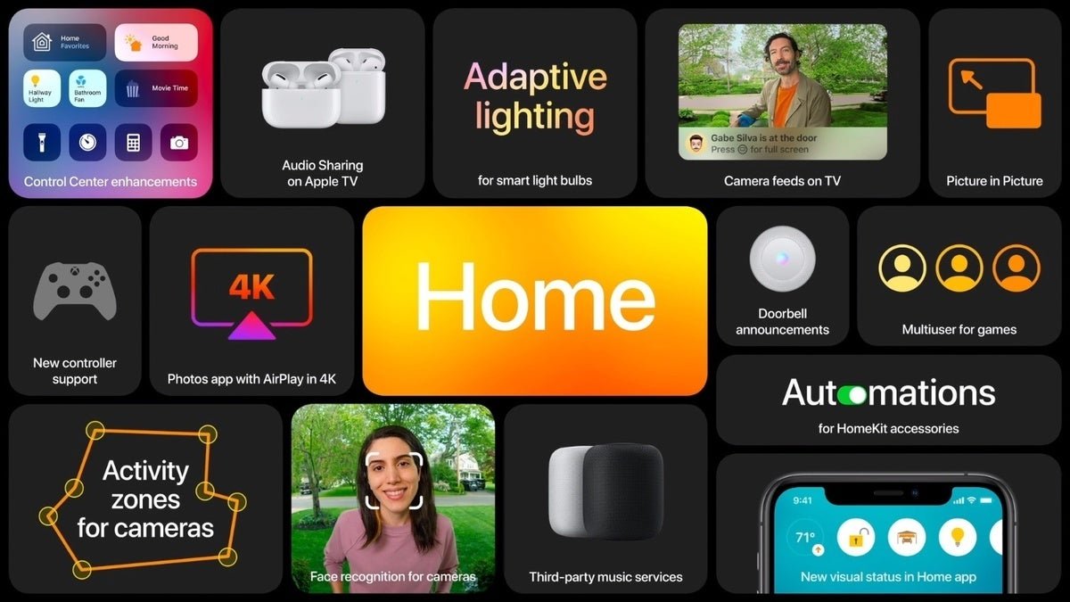 5 HomeKit-compatible solutions for working from home