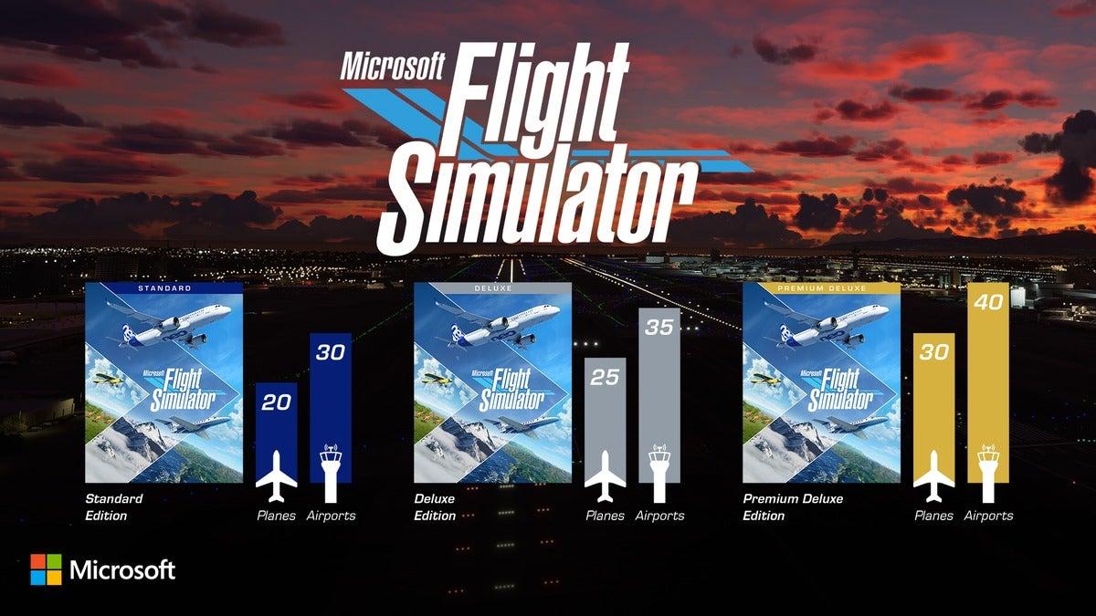 microsoft flight simulator skus
