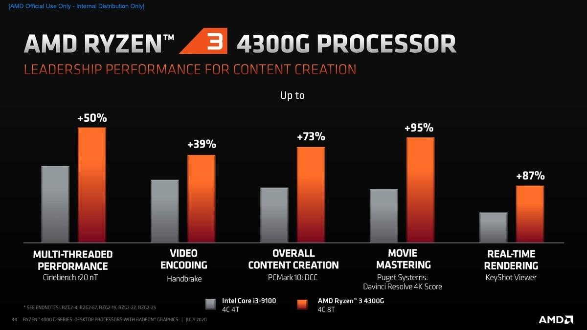 ryzen g 15 100852323 large - The AMD Ryzen 4000 G chips are for mainstream desktop PCs