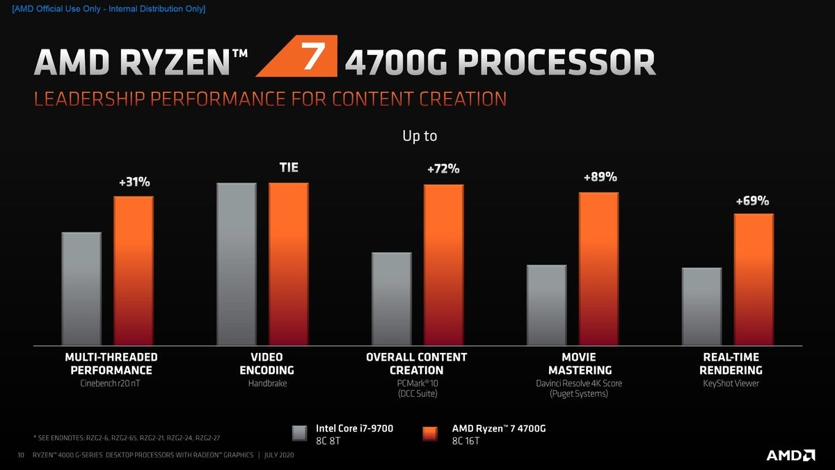 ryzen g 5 100852314 large - The AMD Ryzen 4000 G chips are for mainstream desktop PCs