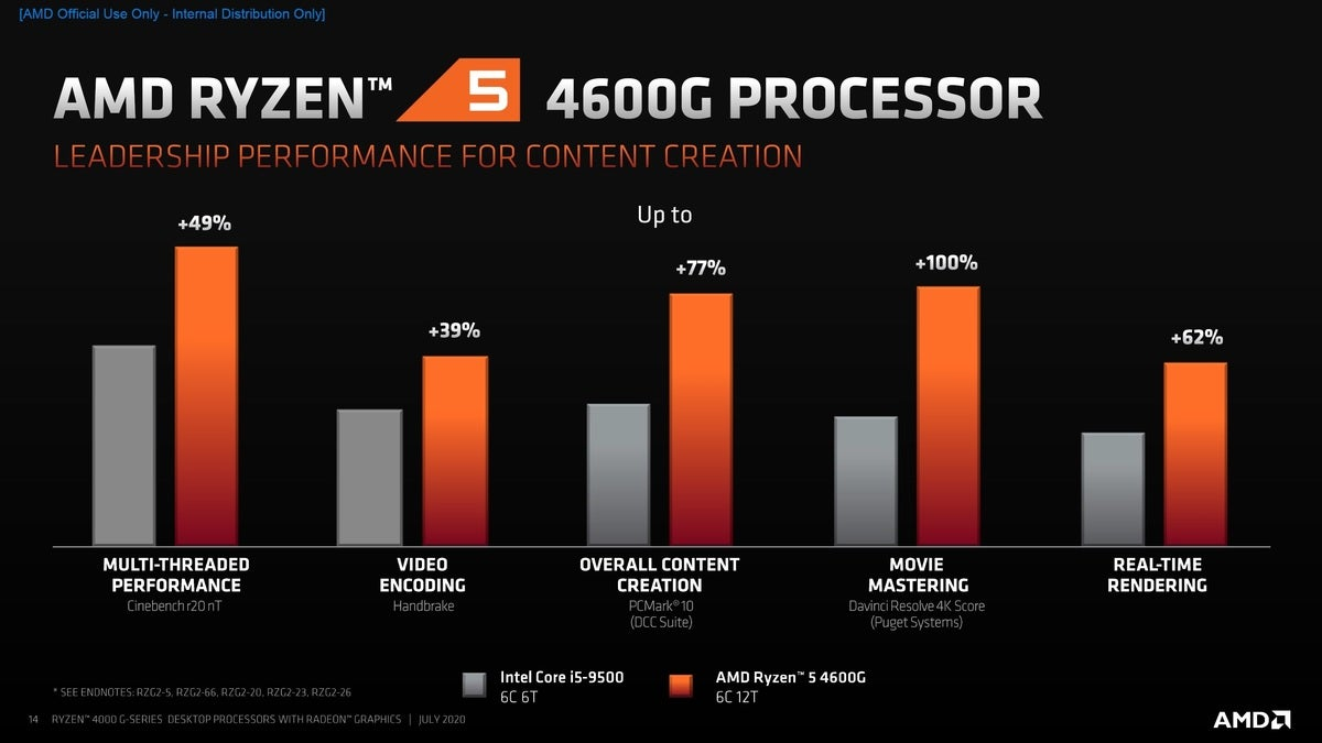 ryzen g 8 100852316 large - The AMD Ryzen 4000 G chips are for mainstream desktop PCs