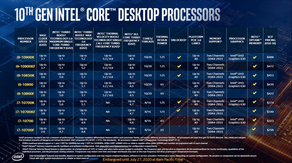 Intel 10th gen Comet Lake S