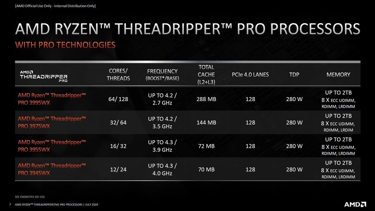 threadripper pro slide 1
