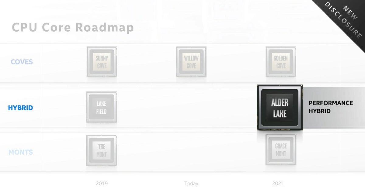 alder lake roadmap intel