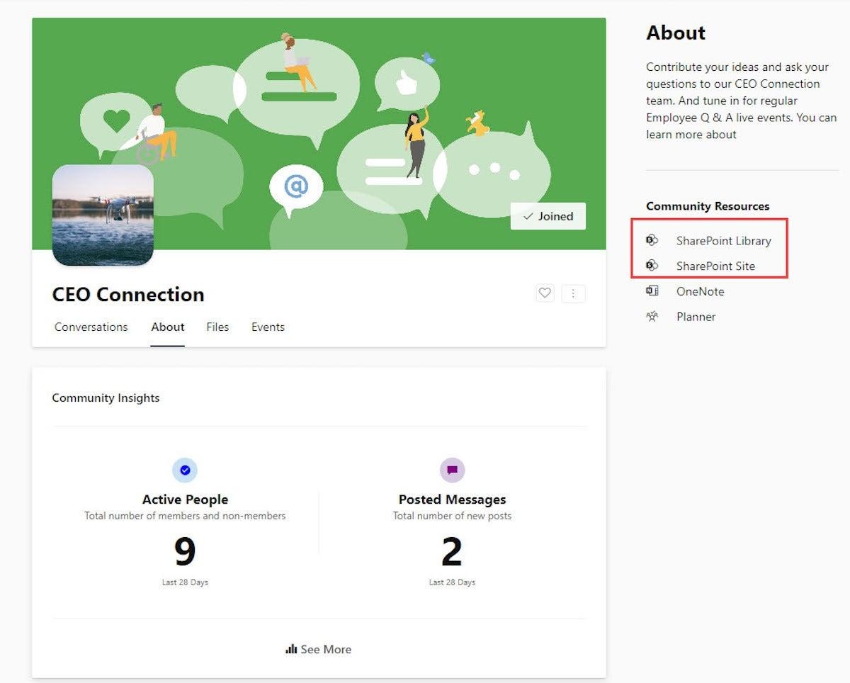 intranet figura 2 sobre recursos de la comunidad de la página