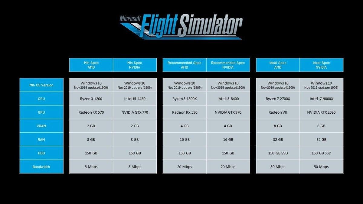 flight simulator minimum specs