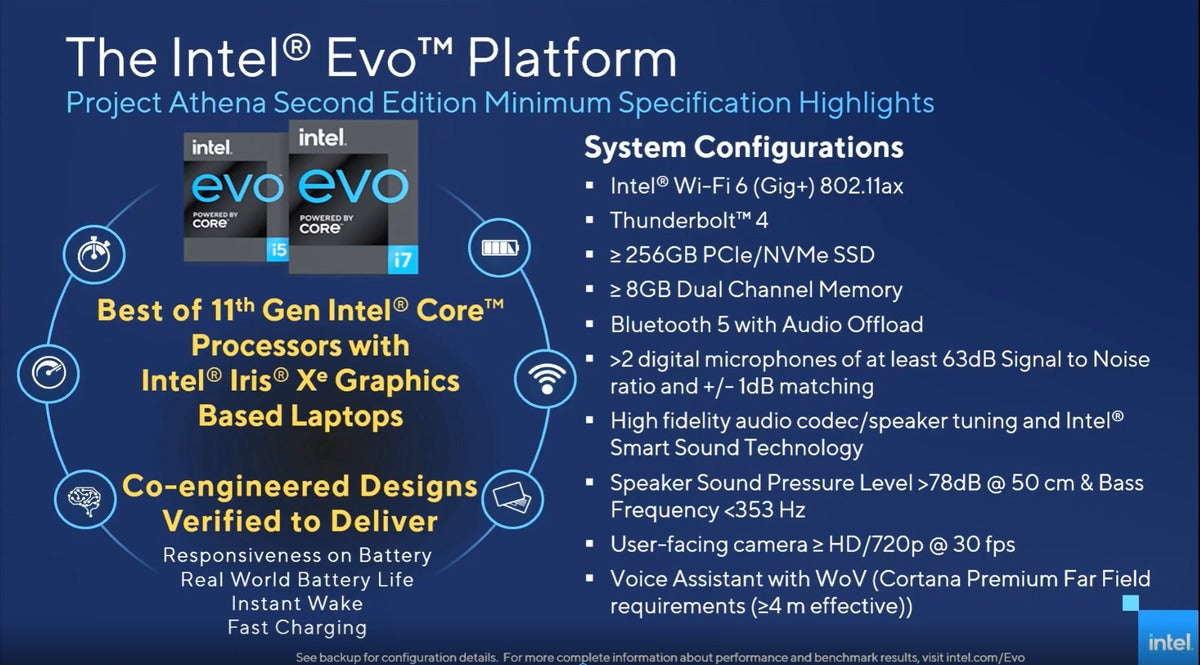 intel evo project athena detailed platform requirements