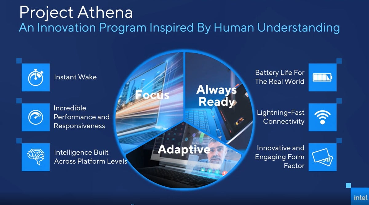 intel project athena overall goals