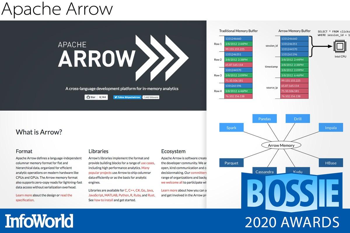 bos 2020 apache arrow