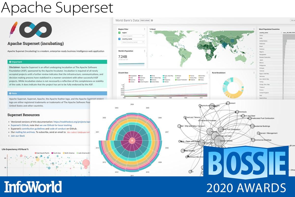 bos 2020 apache superset