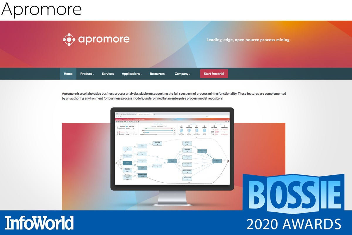 bos 2020 apromore