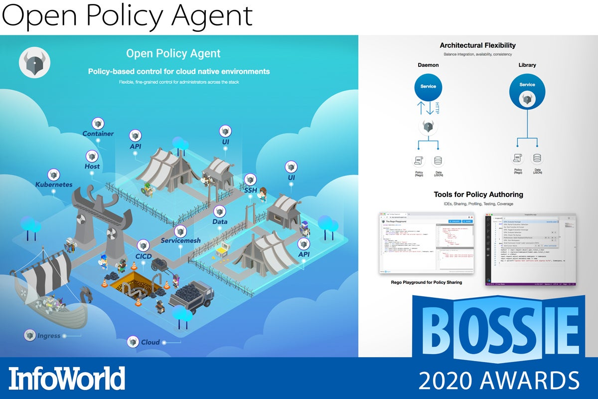 bos 2020 open policy agent