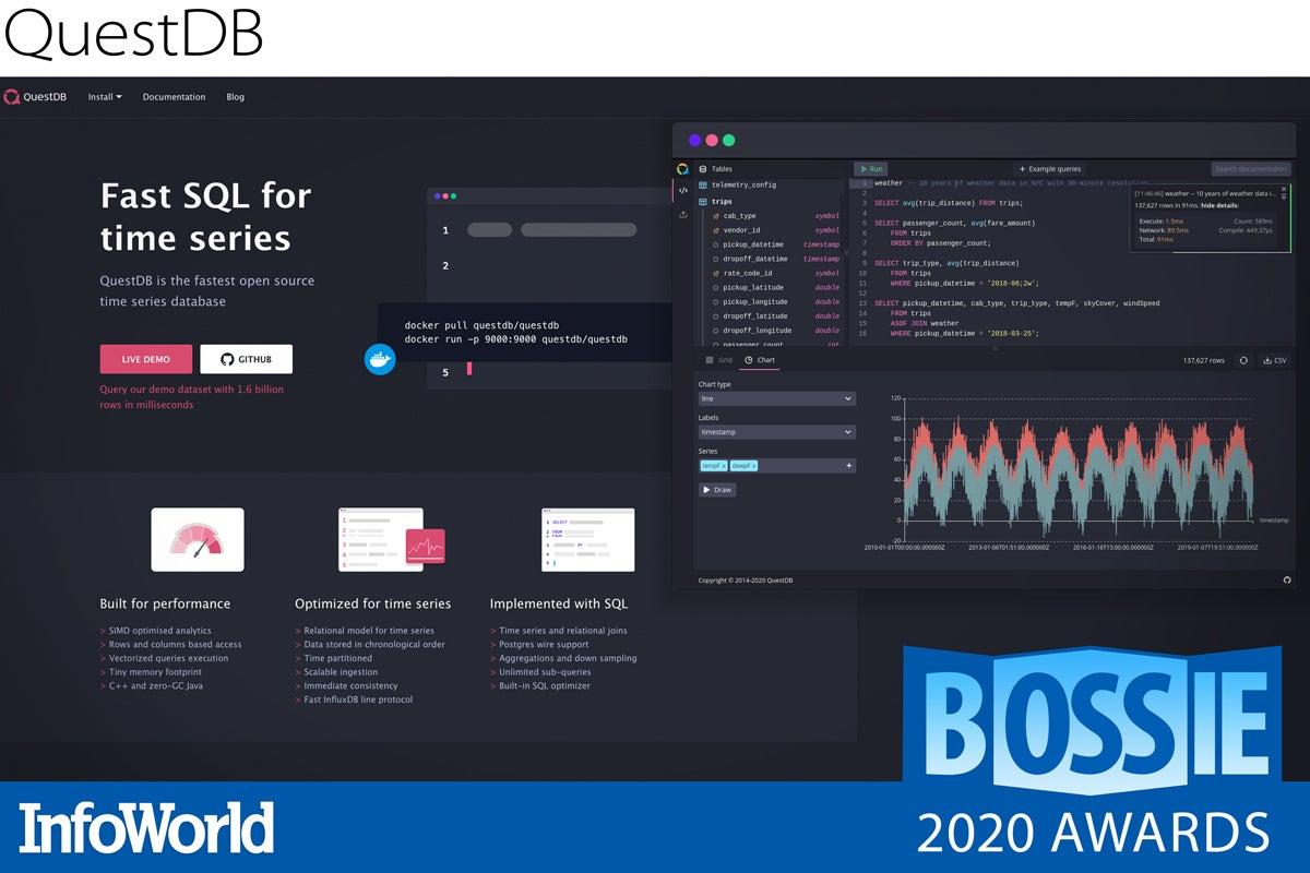 bos 2020 questdb