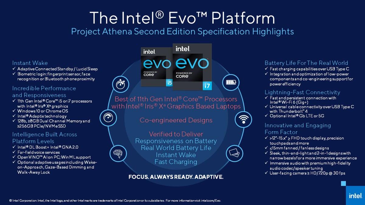 intel evo project athena second edition spec highlights