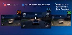 intel graphics gameplay Tiger Lake
