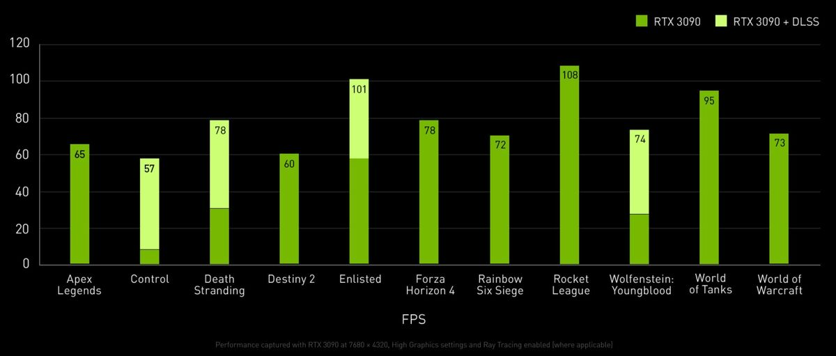 nvidia 8k games