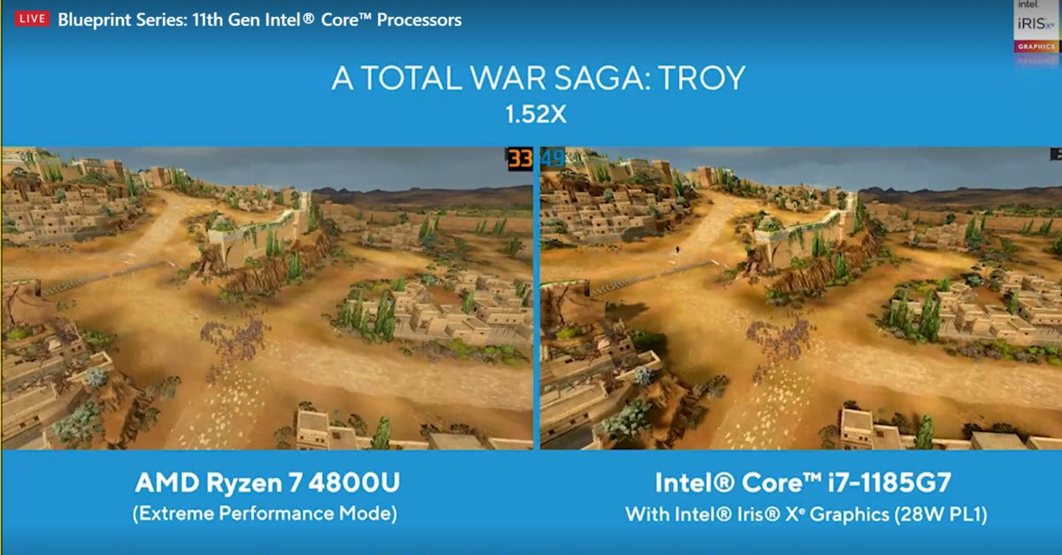 total war troy Intel Xe