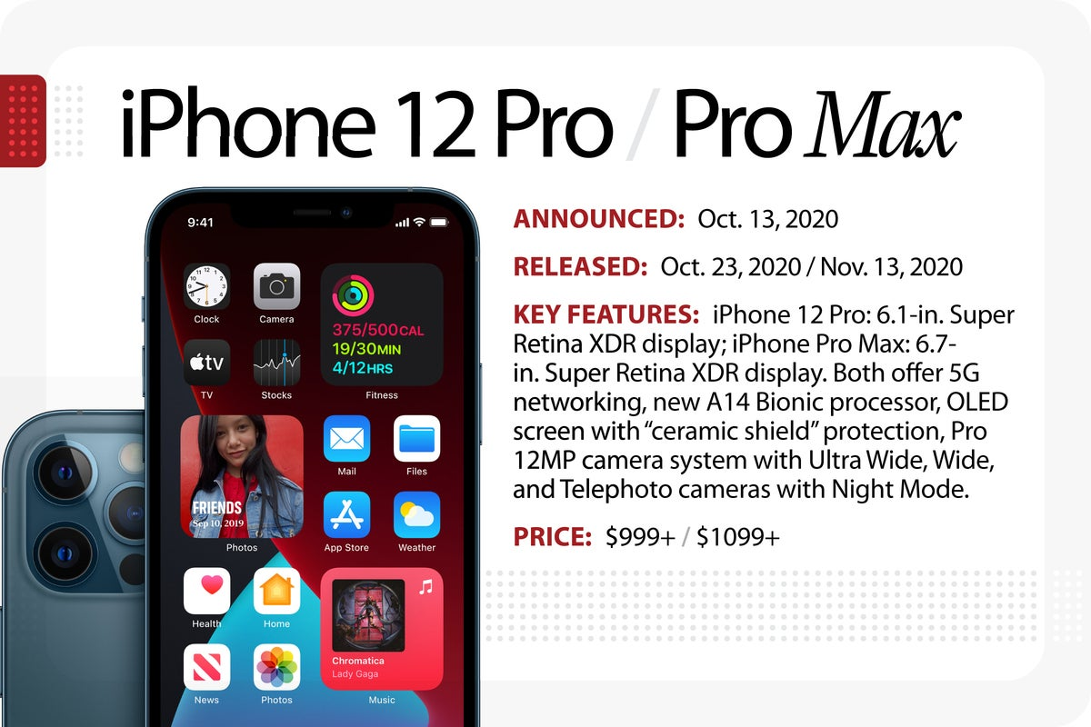 Computerworld > The Evolution of the iPhone > iPhone 12 Pro / Pro Max