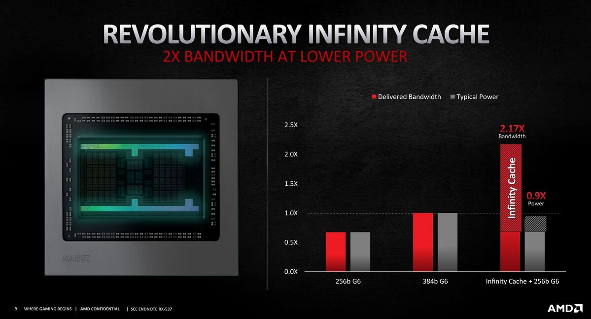 infinity cache