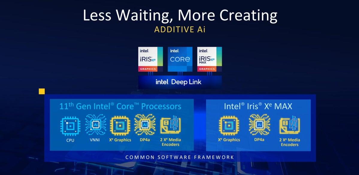intel deep link common blocks