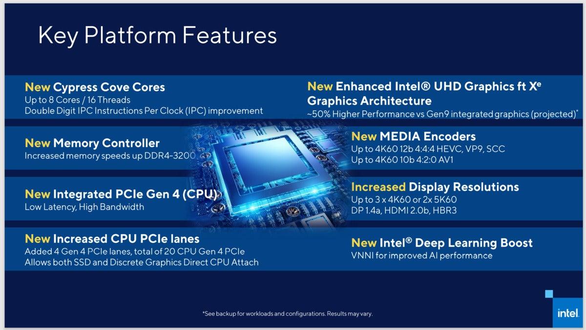 جزئیات معماری Rocket Lake Intel
