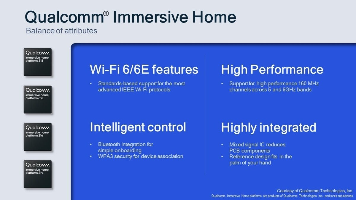Qulalcomm immersive home marquee slides 5
