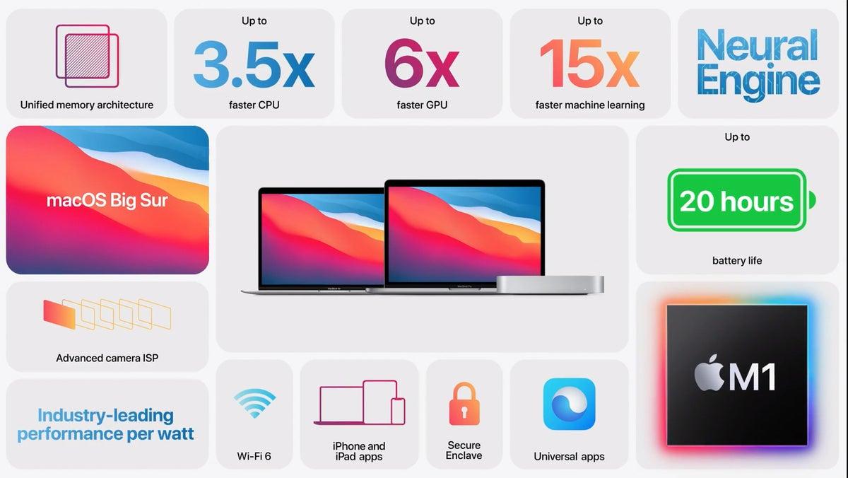 Apple M1 graphics