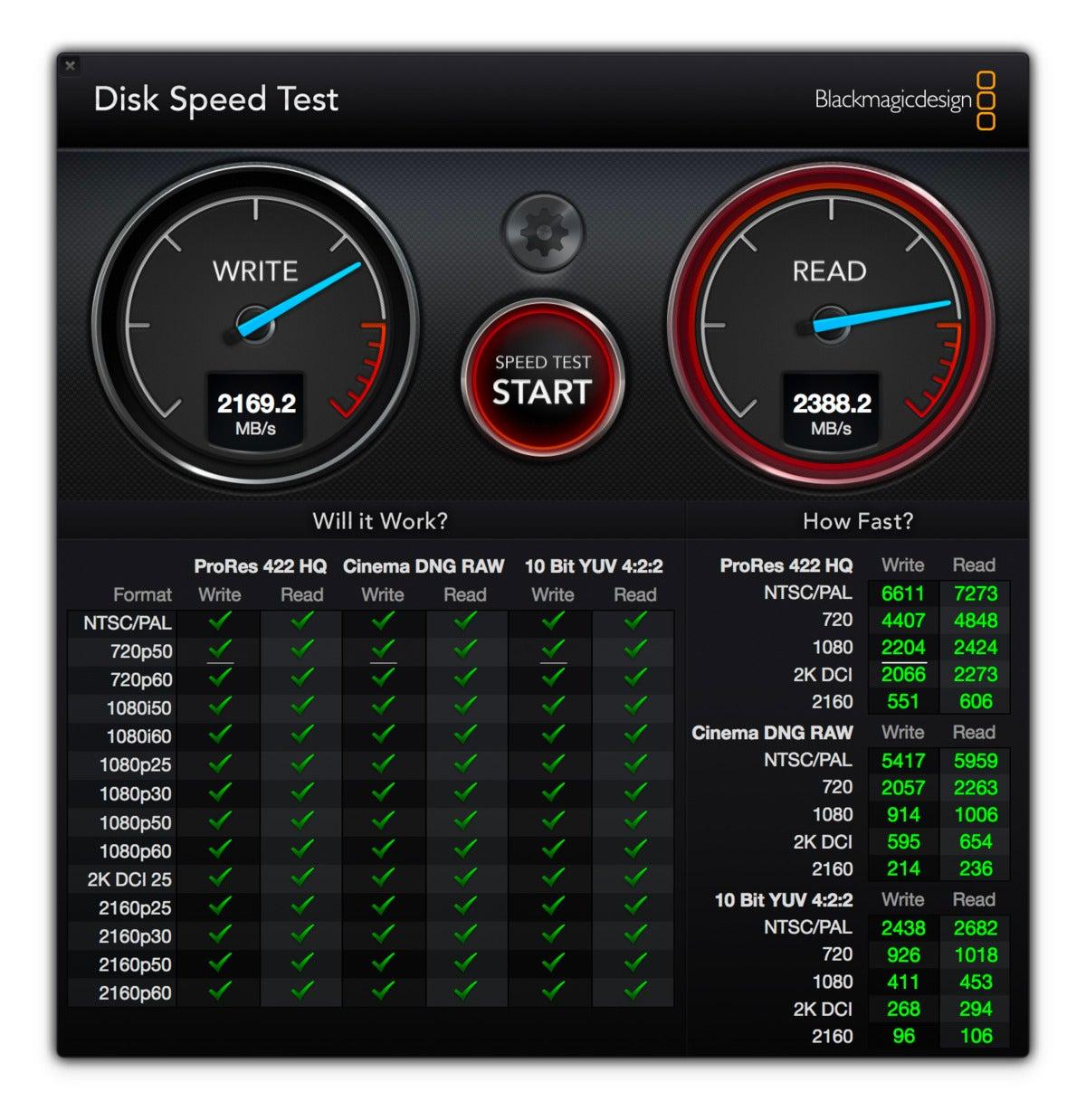 disk speed samsung x5 2